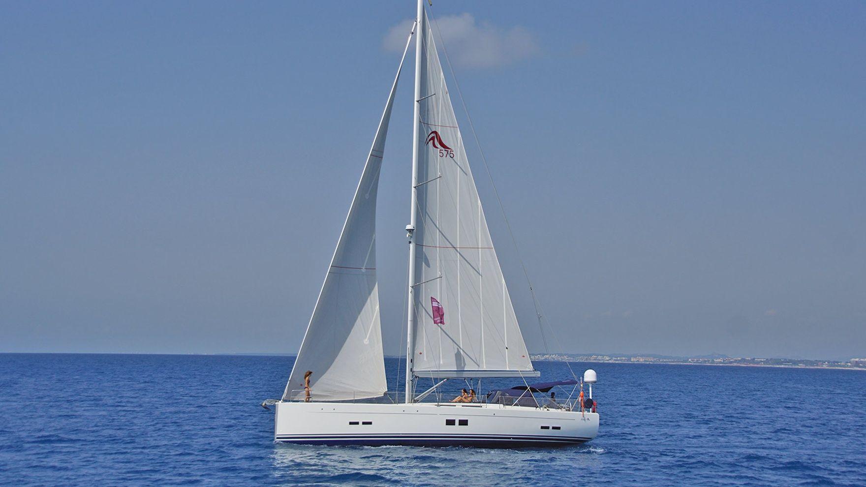 Аренда яхты на день в Бодруме
