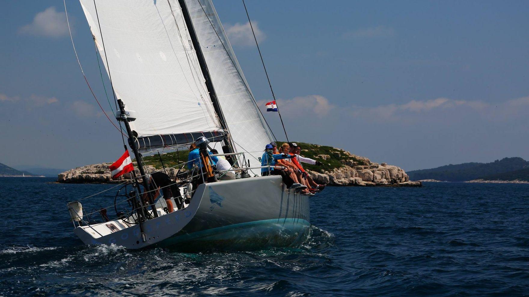 Offshore Challenge 2021