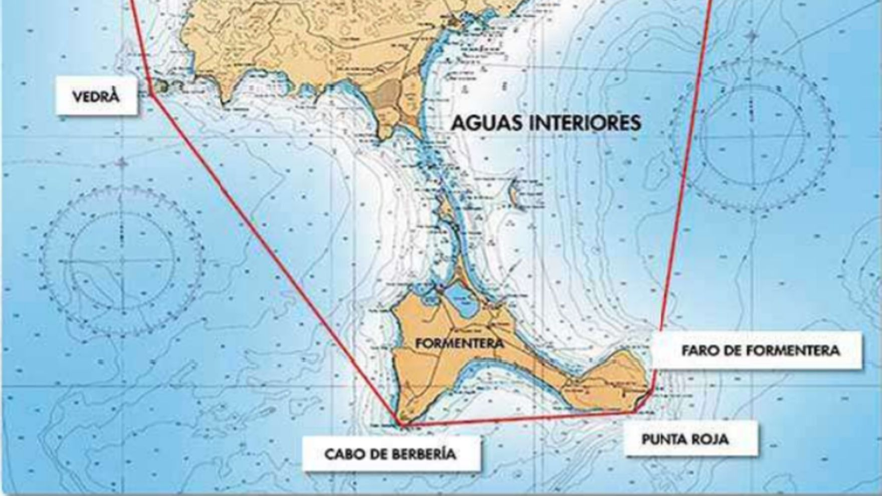 Jornadas Nauticas Pitiusas, 2020